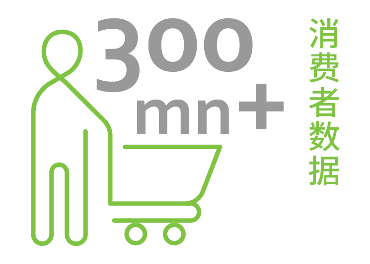 300mn-customers